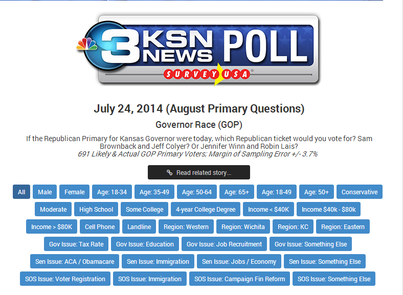 "As you can clearly see, KSN omitted the category titled ""liberal"" from this second poll."